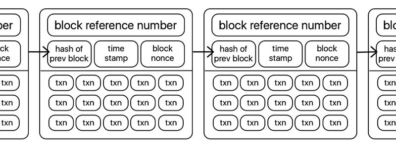 detailedblockchain