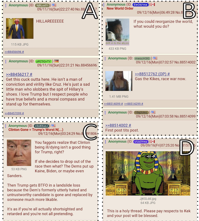 Politically Incorrect Thread 125763121: A Longitudinal Measurement Study Of 4chan's Politically